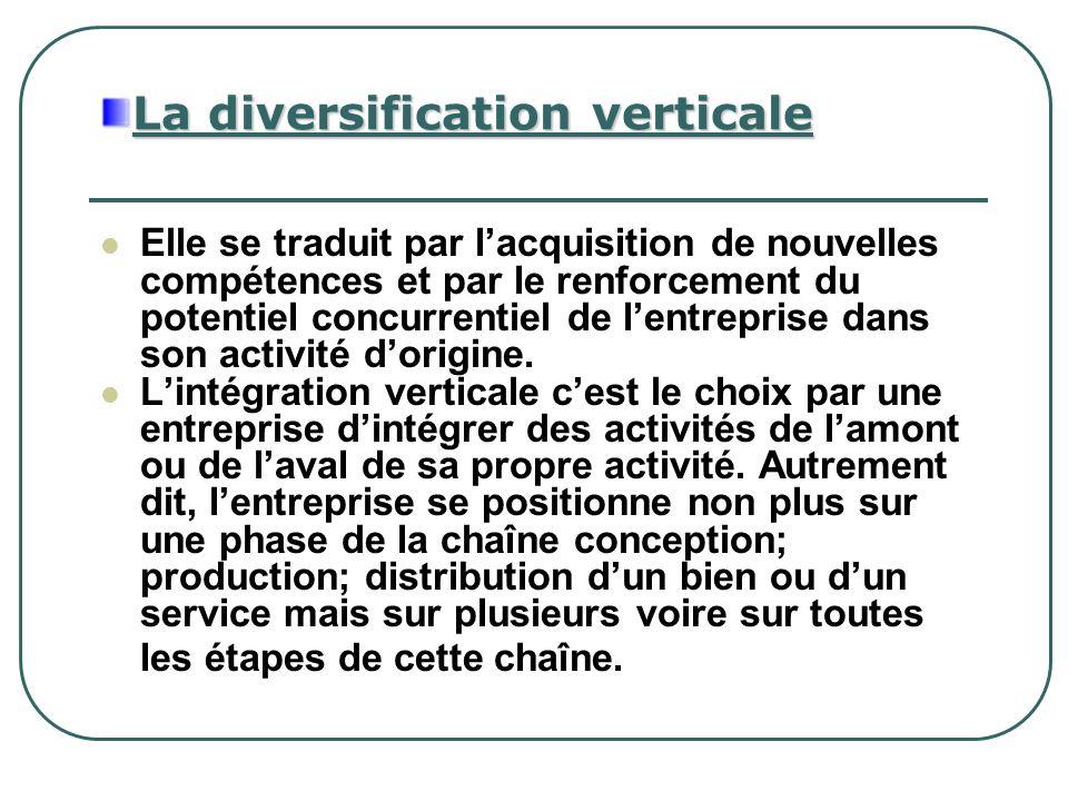 La diversification verticale Elle se traduit par lacquisition de nouvelles compétences et par le renforcement du potentiel concurrentiel de lentrepris