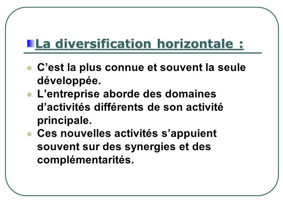 La diversification horizontale : Cest la plus connue et souvent la seule développée. Lentreprise aborde des domaines dactivités différents de son acti