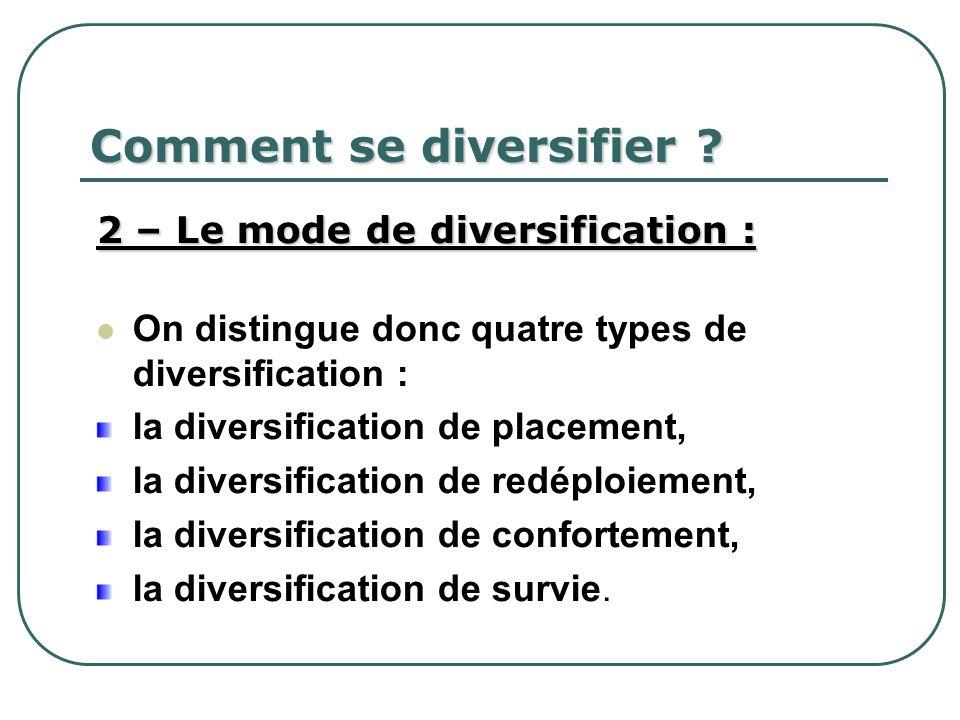 Comment se diversifier ? 2 – Le mode de diversification : On distingue donc quatre types de diversification : la diversification de placement, la dive