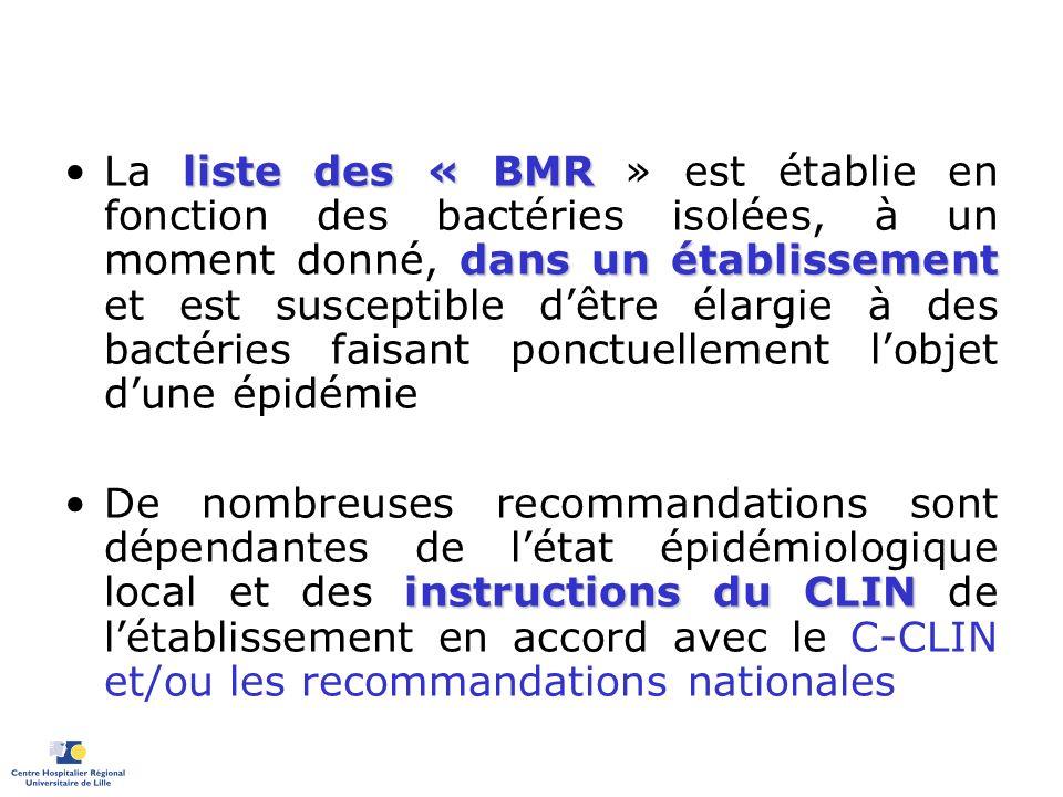 liste des « BMR dans un établissementLa liste des « BMR » est établie en fonction des bactéries isolées, à un moment donné, dans un établissement et e