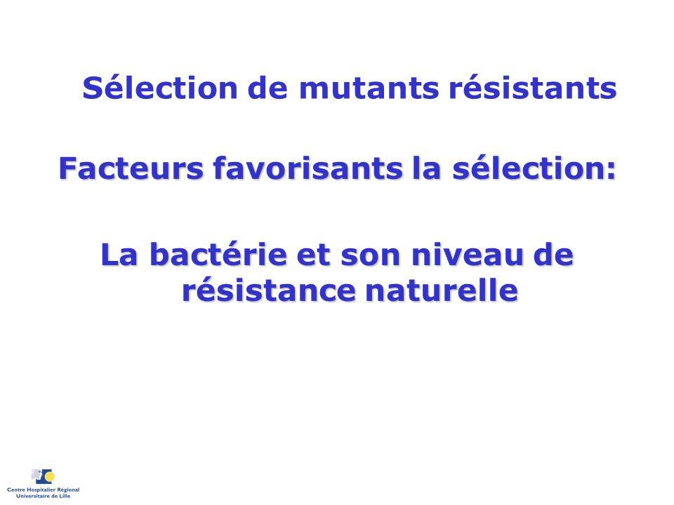 Sélection de mutants résistants Facteurs favorisants la sélection: La bactérie et son niveau de résistance naturelle