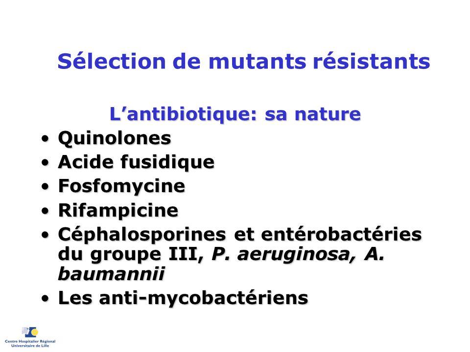 Sélection de mutants résistants Lantibiotique: sa nature QuinolonesQuinolones Acide fusidiqueAcide fusidique FosfomycineFosfomycine RifampicineRifampi