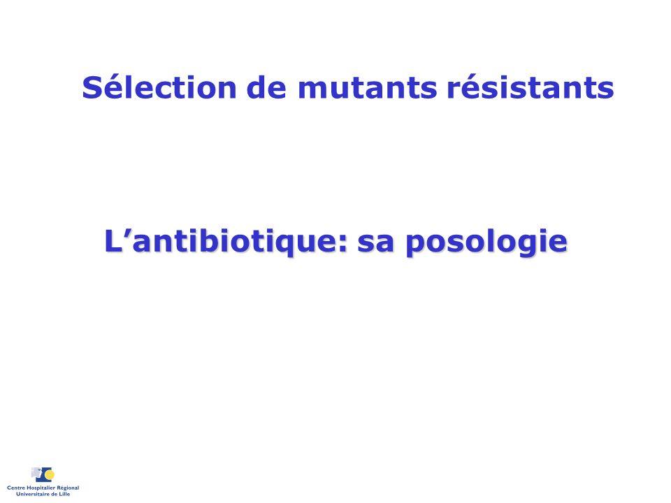 Sélection de mutants résistants Lantibiotique: sa posologie