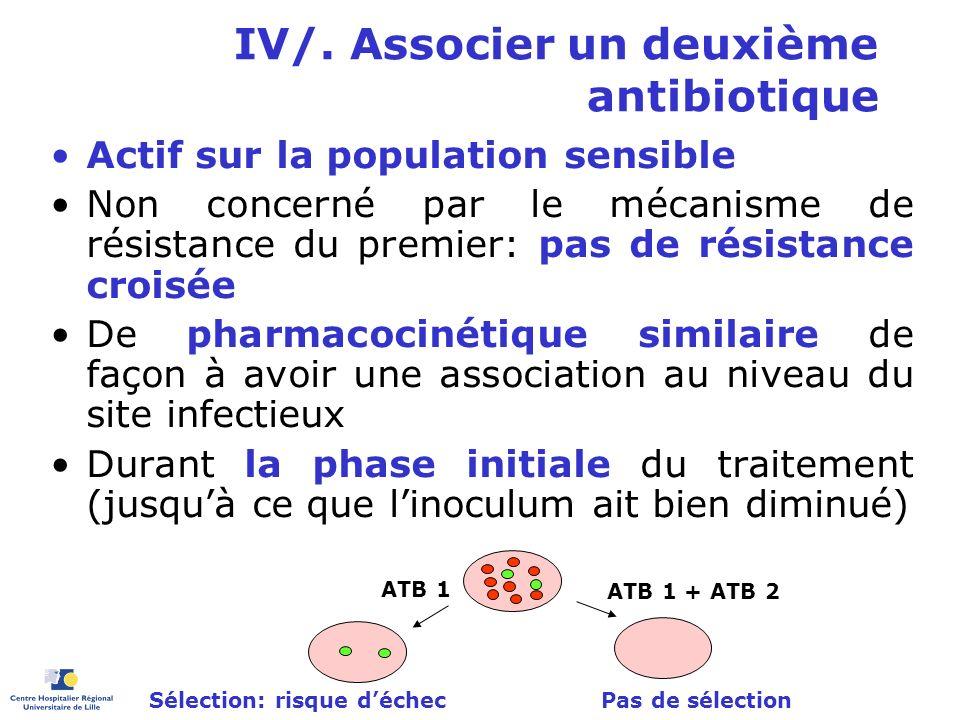 Actif sur la population sensible Non concerné par le mécanisme de résistance du premier: pas de résistance croisée De pharmacocinétique similaire de f