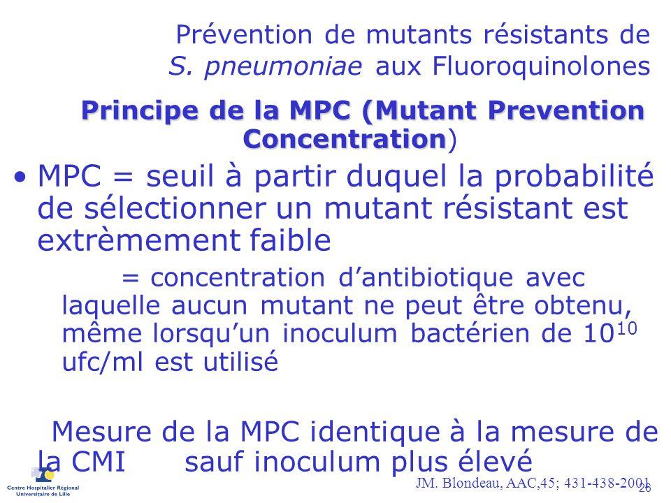 Prévention de mutants résistants de S. pneumoniae aux Fluoroquinolones Principe de la MPC (Mutant Prevention Concentration Principe de la MPC (Mutant