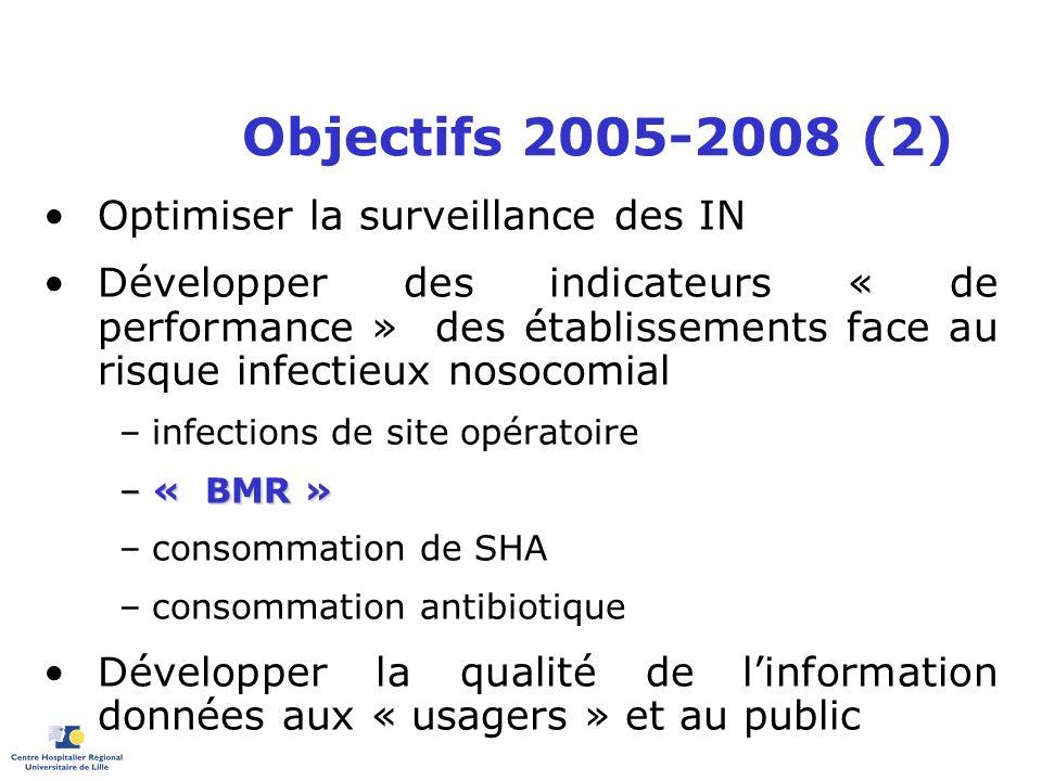Objectifs 2005-2008 (2) Optimiser la surveillance des IN Développer des indicateurs « de performance » des établissements face au risque infectieux no