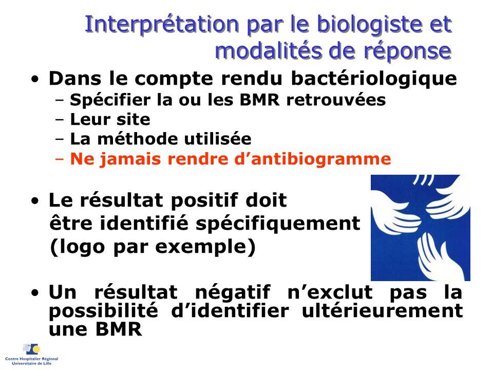 Interprétation par le biologiste et modalités de réponse Dans le compte rendu bactériologique –Spécifier la ou les BMR retrouvées –Leur site –La métho