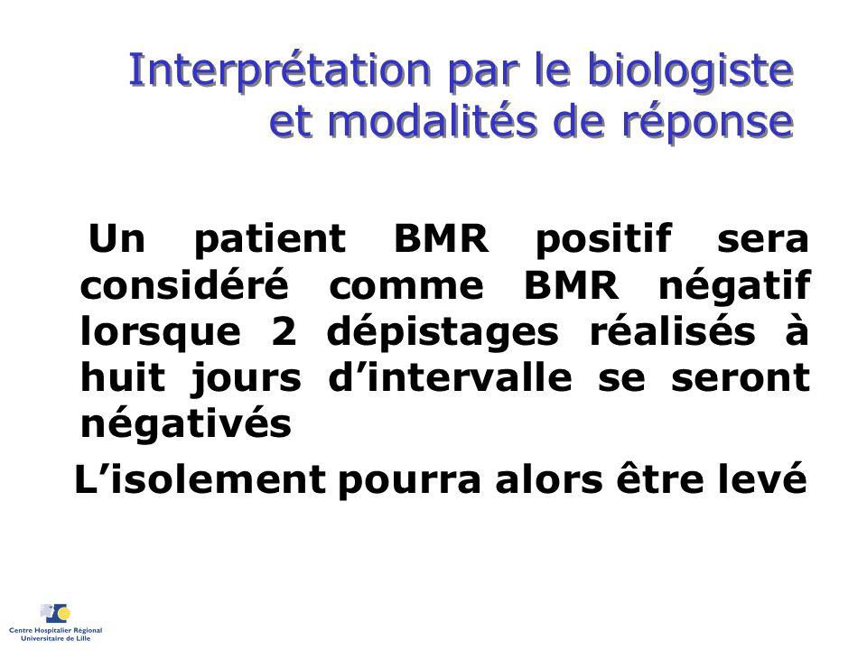 Interprétation par le biologiste et modalités de réponse Un patient BMR positif sera considéré comme BMR négatif lorsque 2 dépistages réalisés à huit
