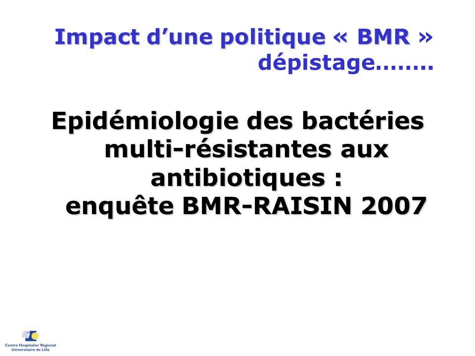 Impact dune politique « BMR Impact dune politique « BMR » dépistage…….. Epidémiologie des bactéries multi-résistantes aux antibiotiques : enquête BMR-