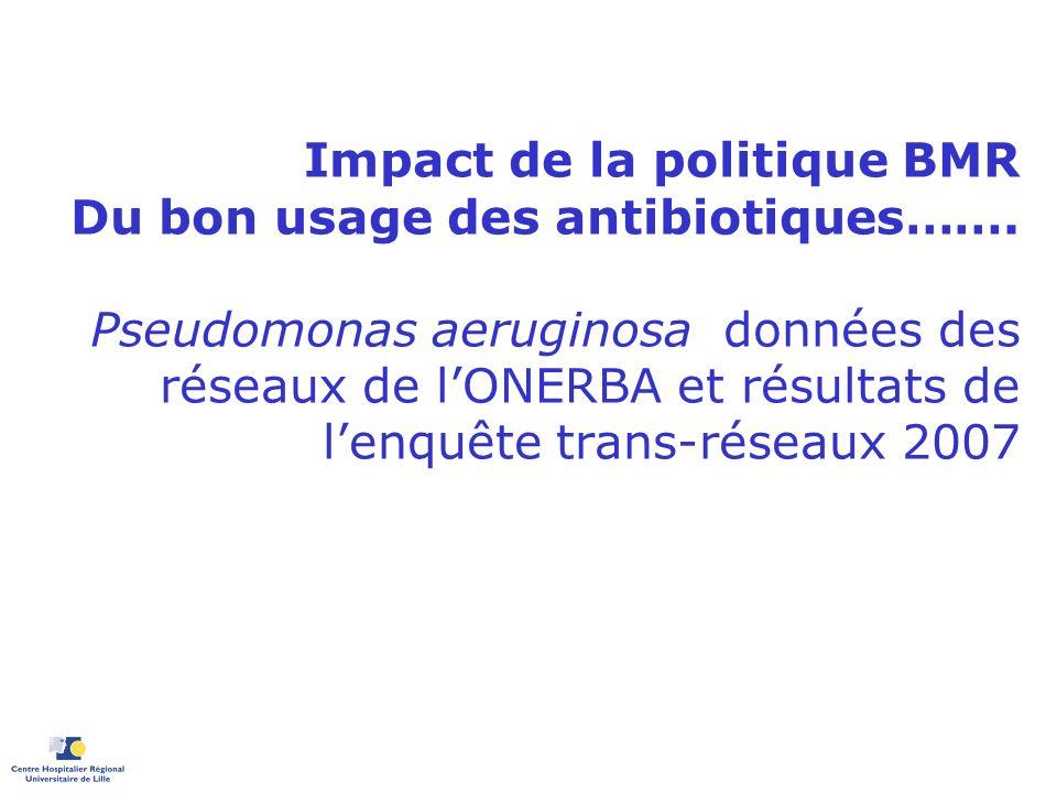 Impact de la politique BMR Du bon usage des antibiotiques……. Pseudomonas aeruginosa données des réseaux de lONERBA et résultats de lenquête trans-rése