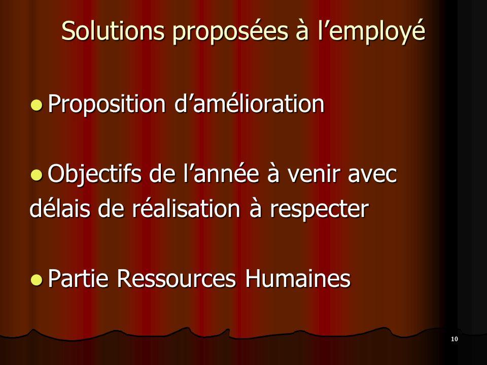 10 Solutions proposées à lemployé Proposition damélioration Proposition damélioration Objectifs de lannée à venir avec Objectifs de lannée à venir avec délais de réalisation à respecter Partie Ressources Humaines Partie Ressources Humaines