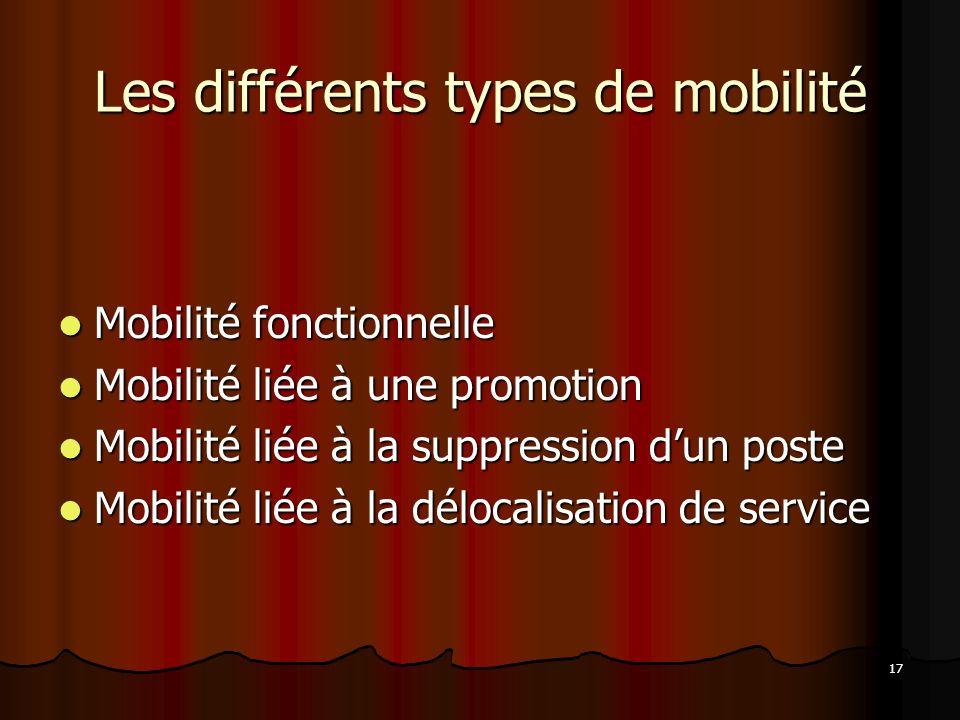17 Les différents types de mobilité Mobilité fonctionnelle Mobilité fonctionnelle Mobilité liée à une promotion Mobilité liée à une promotion Mobilité liée à la suppression dun poste Mobilité liée à la suppression dun poste Mobilité liée à la délocalisation de service Mobilité liée à la délocalisation de service