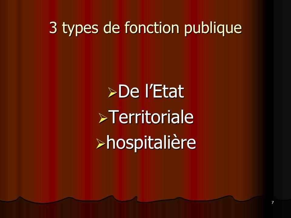 7 3 types de fonction publique De lEtat De lEtat Territoriale Territoriale hospitalière hospitalière