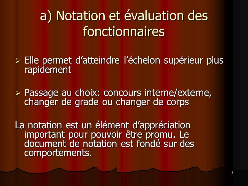 9 Evaluation Lévaluation mesure les résultas Lévaluation mesure les résultas Description des fonctions Description des fonctions Description des activités de lagent Description des activités de lagent Degrés dautonomie (1-2-3) Degrés dautonomie (1-2-3)