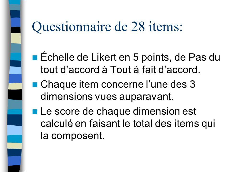 Questionnaire de 28 items: Échelle de Likert en 5 points, de Pas du tout daccord à Tout à fait daccord. Chaque item concerne lune des 3 dimensions vue