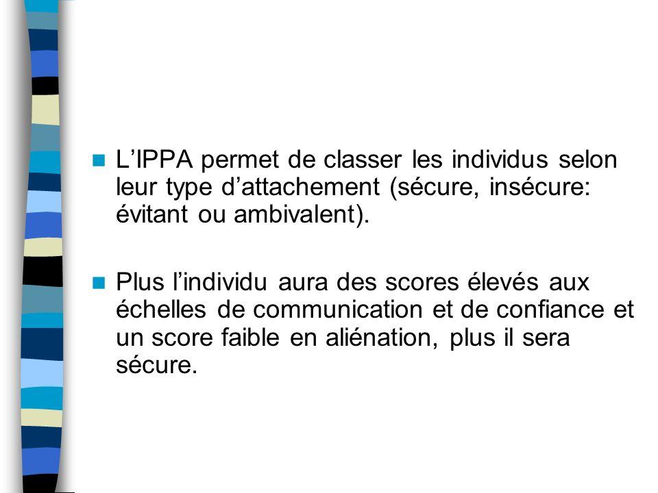 LIPPA permet de classer les individus selon leur type dattachement (sécure, insécure: évitant ou ambivalent). Plus lindividu aura des scores élevés au