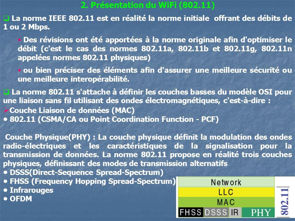 10 2. Présentation du WiFi (802.11) La norme IEEE 802.11 est en réalité la norme initiale offrant des débits de 1 ou 2 Mbps. Des révisions ont été app