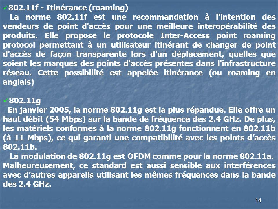 14 802.11f - Itinérance (roaming) La norme 802.11f est une recommandation à l'intention des vendeurs de point d'accès pour une meilleure interopérabil