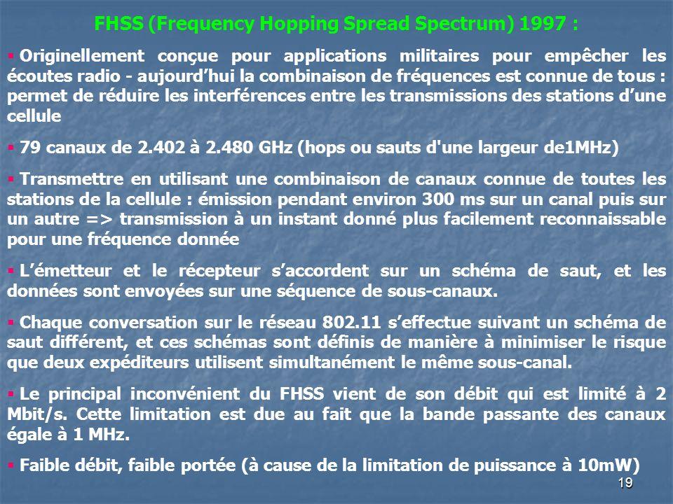 19 FHSS (Frequency Hopping Spread Spectrum) 1997 : Originellement conçue pour applications militaires pour empêcher les écoutes radio - aujourdhui la