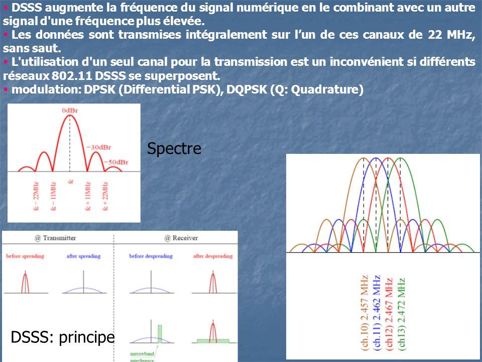 22 DSSS augmente la fréquence du signal numérique en le combinant avec un autre signal d'une fréquence plus élevée. Les données sont transmises intégr