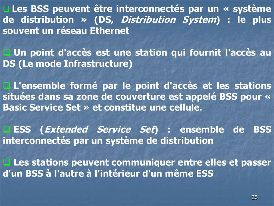 25 Les BSS peuvent être interconnectés par un « système de distribution » (DS, Distribution System) : le plus souvent un réseau Ethernet Un point d'ac