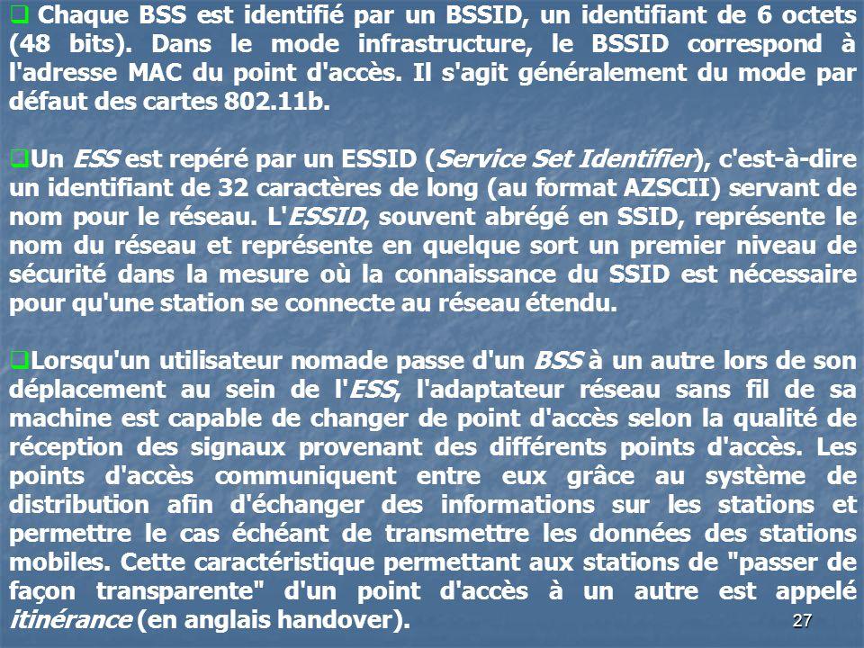 27 Chaque BSS est identifié par un BSSID, un identifiant de 6 octets (48 bits). Dans le mode infrastructure, le BSSID correspond à l'adresse MAC du po