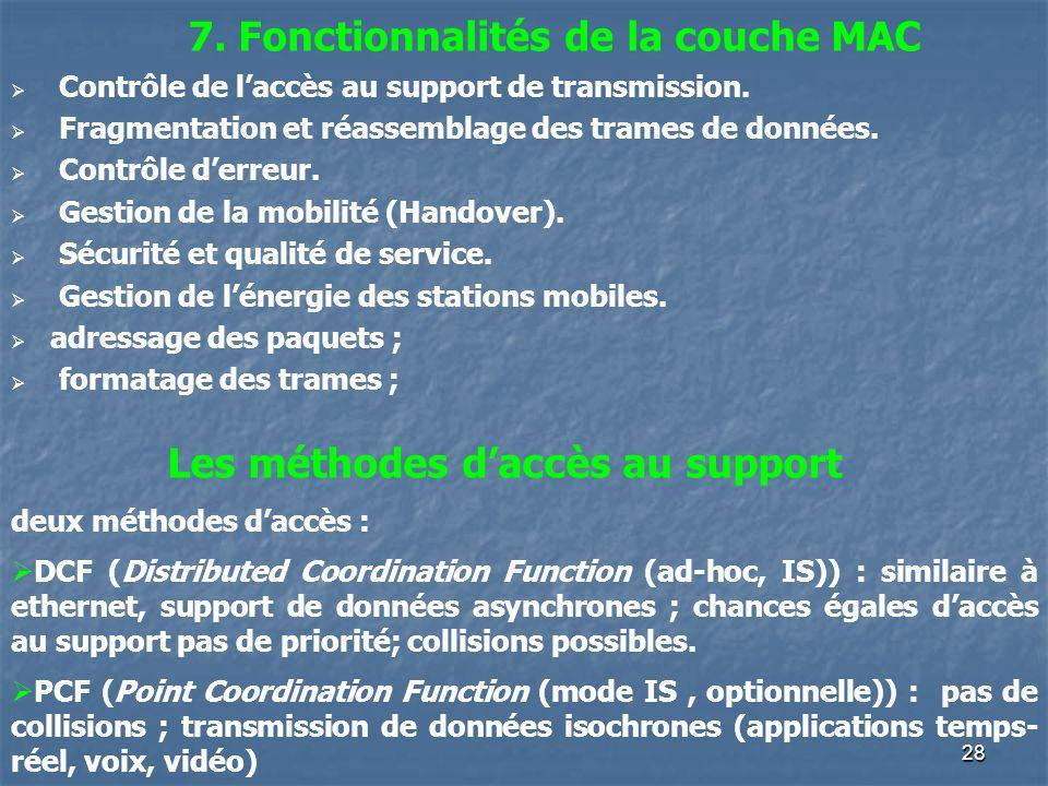 28 Contrôle de laccès au support de transmission. Fragmentation et réassemblage des trames de données. Contrôle derreur. Gestion de la mobilité (Hando