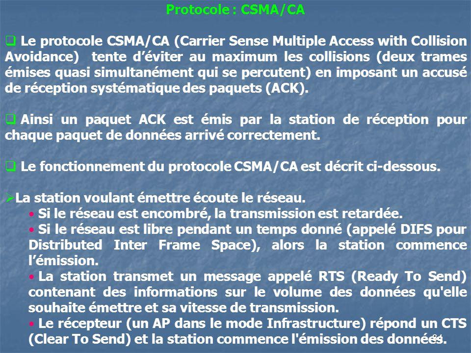 34 Protocole : CSMA/CA Le protocole CSMA/CA (Carrier Sense Multiple Access with Collision Avoidance) tente déviter au maximum les collisions (deux tra