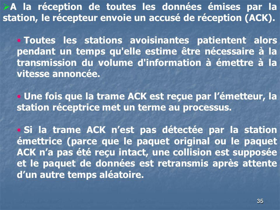 35 A la réception de toutes les données émises par la station, le récepteur envoie un accusé de réception (ACK). Toutes les stations avoisinantes pati
