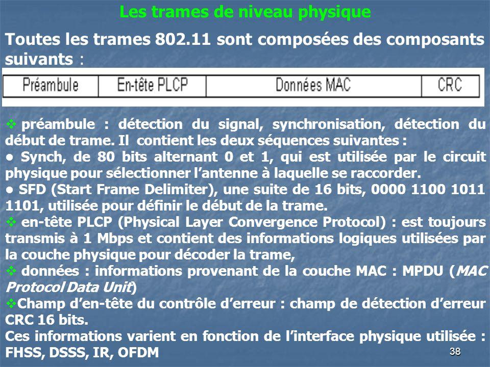 38 Les trames de niveau physique Toutes les trames 802.11 sont composées des composants suivants : préambule : détection du signal, synchronisation, d