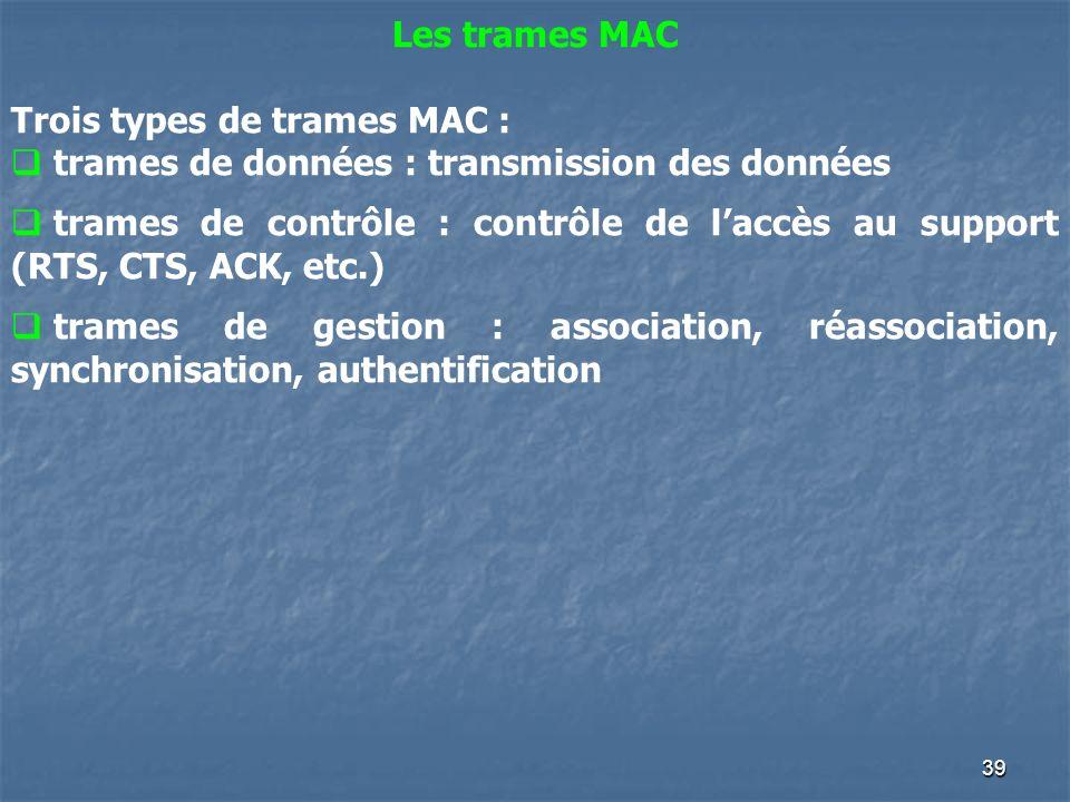 39 Les trames MAC Trois types de trames MAC : trames de données : transmission des données trames de contrôle : contrôle de laccès au support (RTS, CT