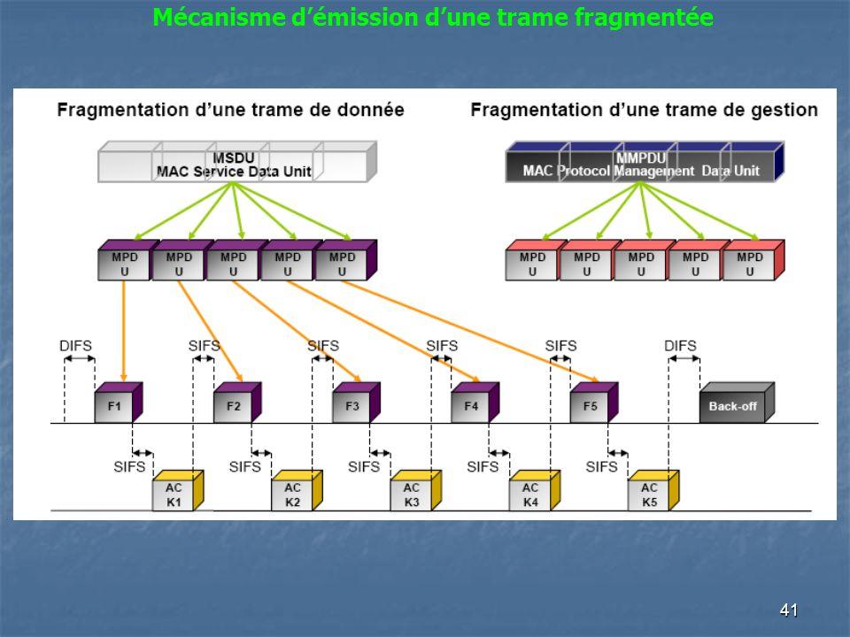 41 Mécanisme démission dune trame fragmentée