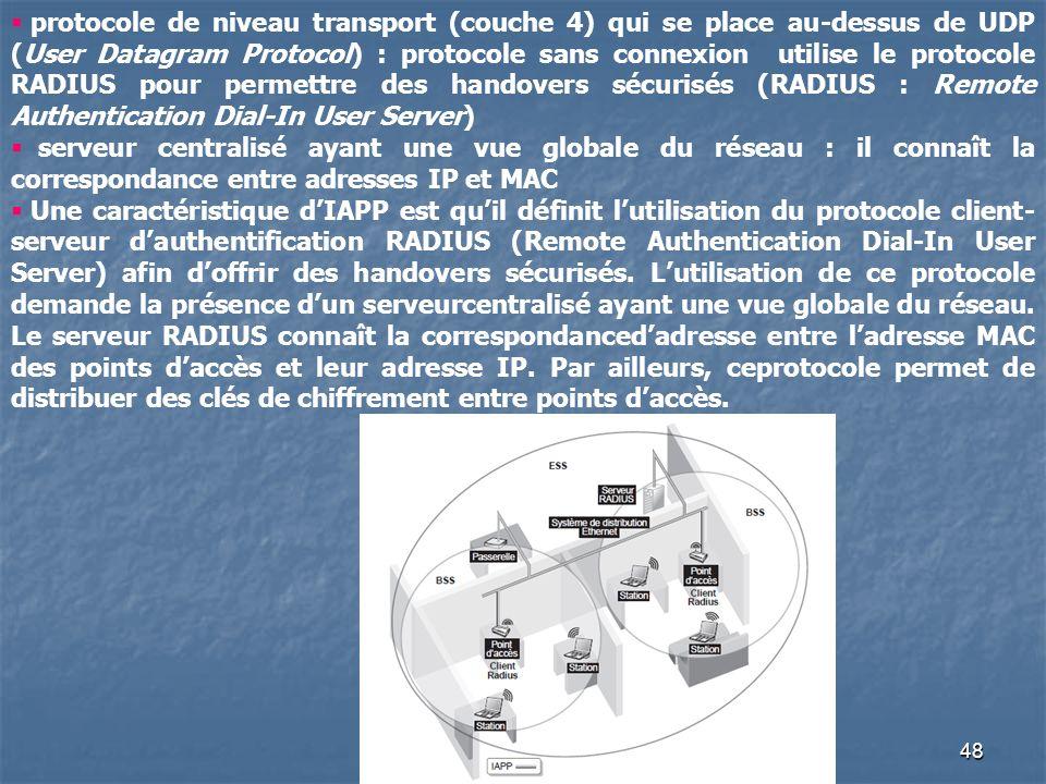 48 protocole de niveau transport (couche 4) qui se place au-dessus de UDP (User Datagram Protocol) : protocole sans connexion utilise le protocole RAD