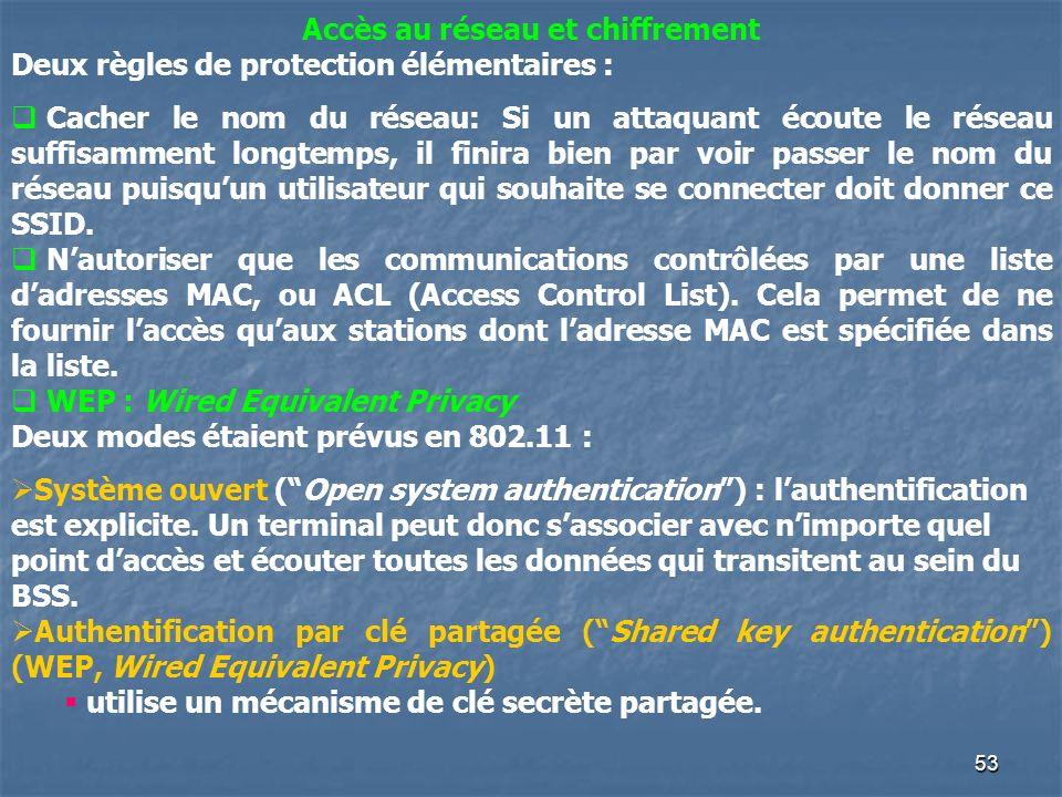 53 Accès au réseau et chiffrement Deux règles de protection élémentaires : Cacher le nom du réseau: Si un attaquant écoute le réseau suffisamment long