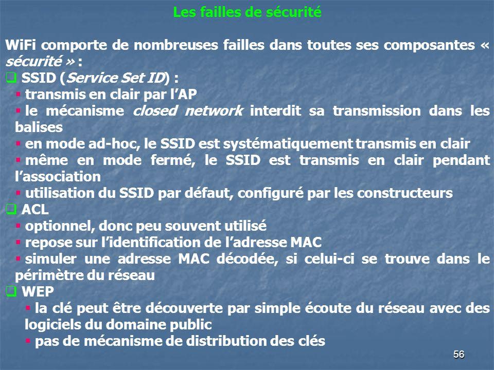 56 Les failles de sécurité WiFi comporte de nombreuses failles dans toutes ses composantes « sécurité » : SSID (Service Set ID) : transmis en clair pa