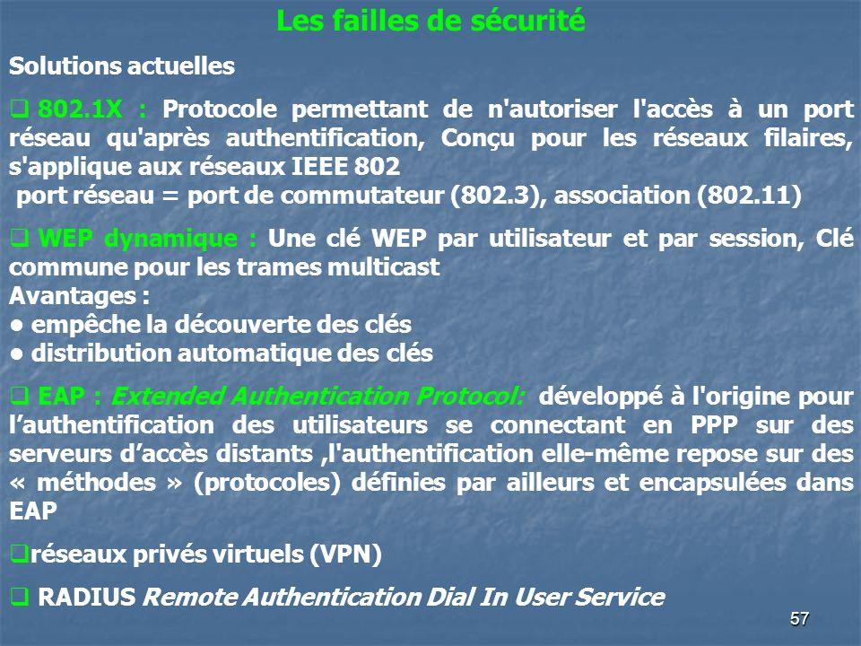 57 Les failles de sécurité Solutions actuelles 802.1X : Protocole permettant de n'autoriser l'accès à un port réseau qu'après authentification, Conçu