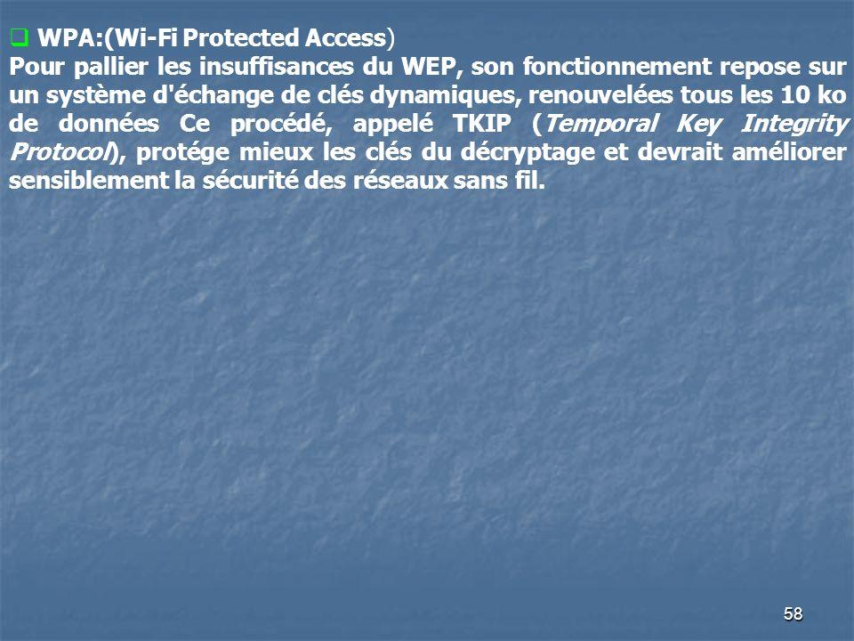 58 WPA:(Wi-Fi Protected Access) Pour pallier les insuffisances du WEP, son fonctionnement repose sur un système d'échange de clés dynamiques, renouvel