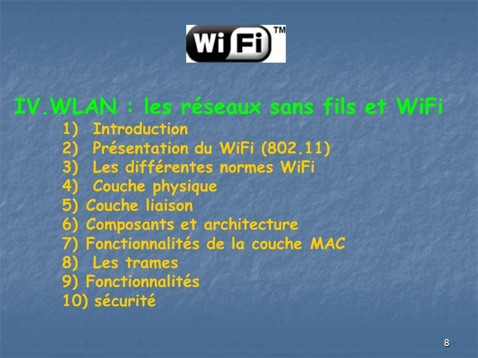 8 IV.WLAN : les réseaux sans fils et WiFi 1) Introduction 2) Présentation du WiFi (802.11) 3) Les différentes normes WiFi 4) Couche physique 5)Couche