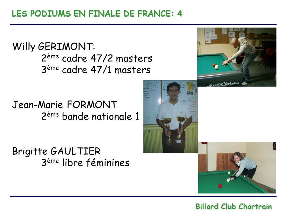 LES PODIUMS EN FINALE DE FRANCE: 4 Billard Club Chartrain Willy GERIMONT: 2 ème cadre 47/2 masters 3 ème cadre 47/1 masters Jean-Marie FORMONT 2 ème b