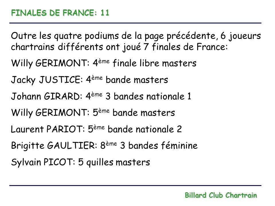 FINALES DE FRANCE: 11 Billard Club Chartrain Outre les quatre podiums de la page précédente, 6 joueurs chartrains différents ont joué 7 finales de Fra