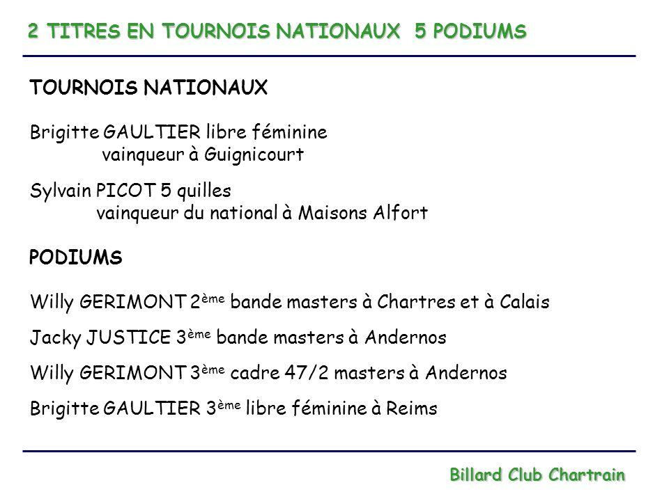 2 TITRES EN TOURNOIS NATIONAUX 5 PODIUMS Billard Club Chartrain TOURNOIS NATIONAUX Brigitte GAULTIER libre féminine vainqueur à Guignicourt Sylvain PI