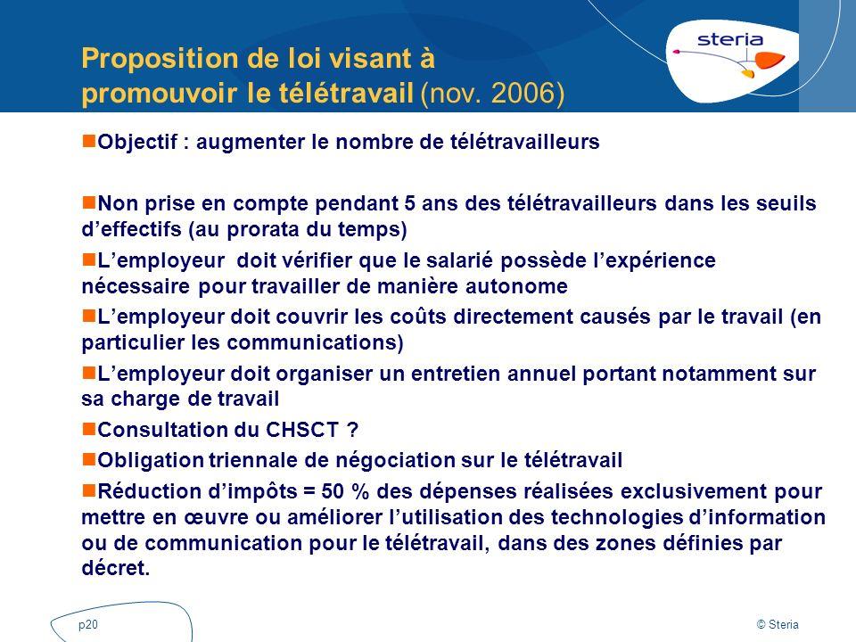 © Steria p20 Proposition de loi visant à promouvoir le télétravail (nov. 2006) Objectif : augmenter le nombre de télétravailleurs Non prise en compte