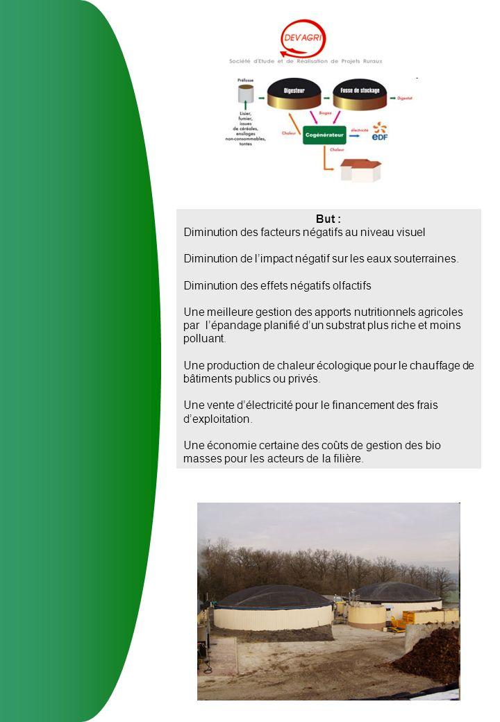 Master plan biomasses Elaboration de plans régionaux et particuliers pour développer lutilisation des biomasses pour produire de lénergie renouvelable (« Master plan biomasses ») Définition des objectifs généraux : Pré étude : - les acteurs - les biomasses disponibles - Analyse des besoins énergétiques - Le contexte réglementaire Développement ; Définition de projets – études de pertinences Elaboration dun plan de valorisation des différentes biomasses disponibles Développement de projets pilotes Etudes de faisabilité pour mettre en place Une installation de bio méthanisation (agricole, industrielle, mixte) Une centrale énergétique (valorisation de différentes biomasses) Une unité de gazéification Une chaudière biomasses Contenu Flux de biomasses Besoins énergétiques Cadre légal Dimensionnement des équipements Impact environnemental Rentabilité du projet, compte dexploitation prévisionnel Possibilités de financement Organisation des flux Détermination des besoins humains temporaires et permanents
