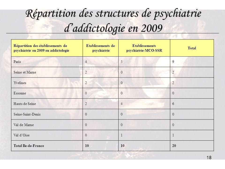 18 Répartition des structures de psychiatrie daddictologie en 2009 Répartition des établissements de psychiatrie en 2009 en addictologie Etablissement