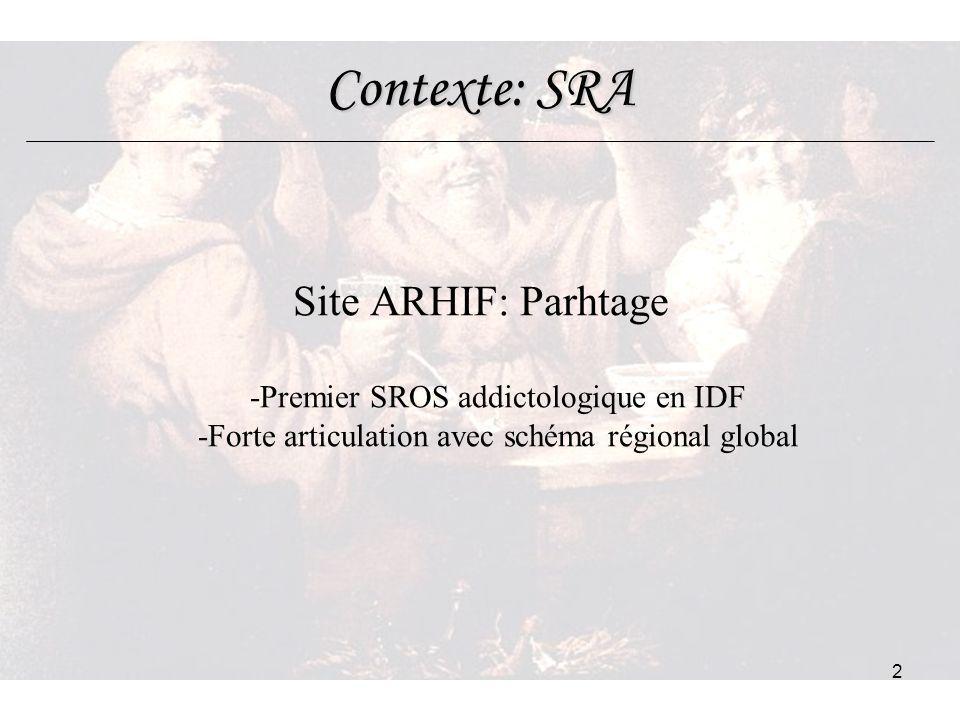 2 Contexte: SRA Site ARHIF: Parhtage -Premier SROS addictologique en IDF -Forte articulation avec schéma régional global