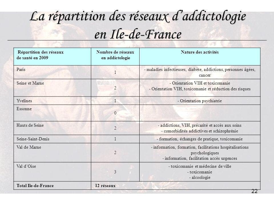 22 La répartition des réseaux daddictologie en Ile-de-France Répartition des réseaux de santé en 2009 Nombre de réseaux en addictologie Nature des act