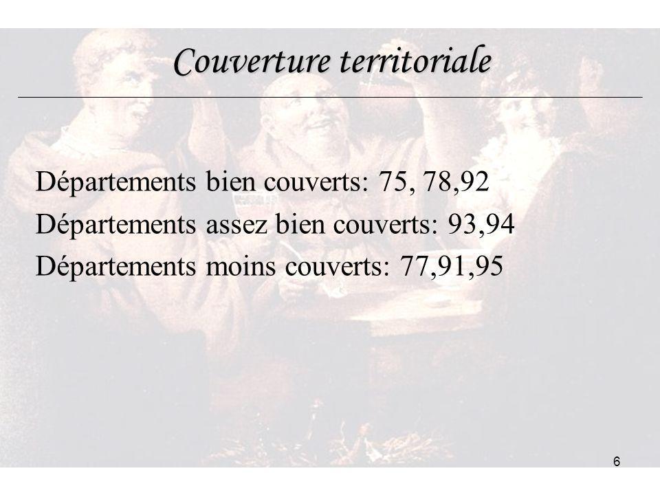 6 Couverture territoriale Départements bien couverts: 75, 78,92 Départements assez bien couverts: 93,94 Départements moins couverts: 77,91,95