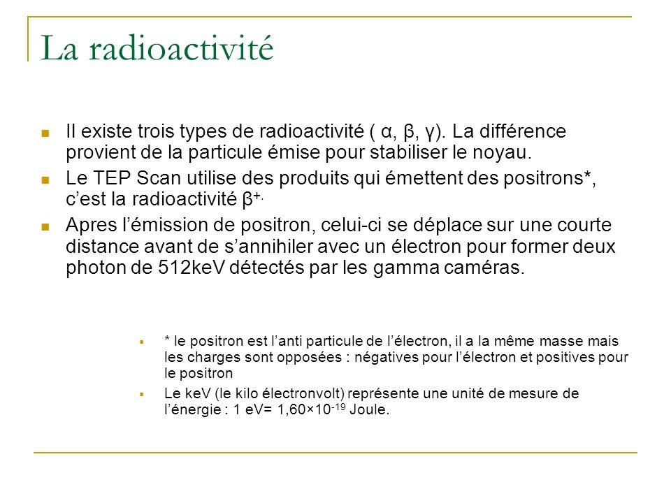 La radioactivité Il existe trois types de radioactivité ( α, β, γ). La différence provient de la particule émise pour stabiliser le noyau. Le TEP Scan
