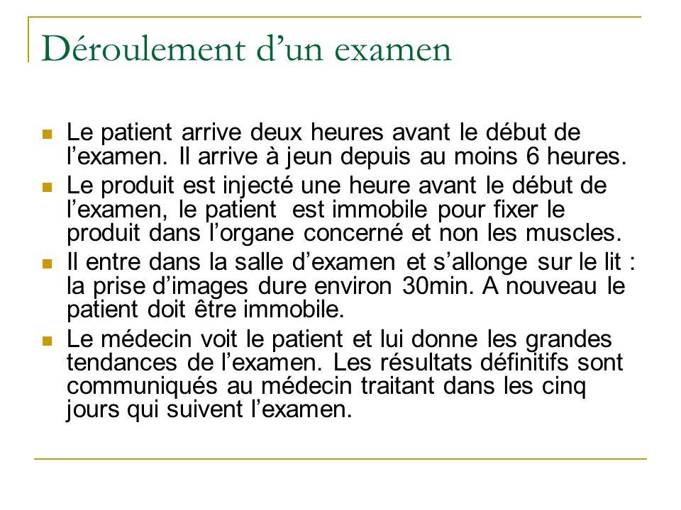 Déroulement dun examen Le patient arrive deux heures avant le début de lexamen. Il arrive à jeun depuis au moins 6 heures. Le produit est injecté une