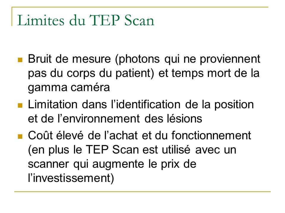 Limites du TEP Scan Bruit de mesure (photons qui ne proviennent pas du corps du patient) et temps mort de la gamma caméra Limitation dans lidentificat